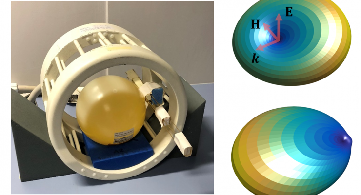 Kerker effect in ultrahigh-field magnetic resonance imaging